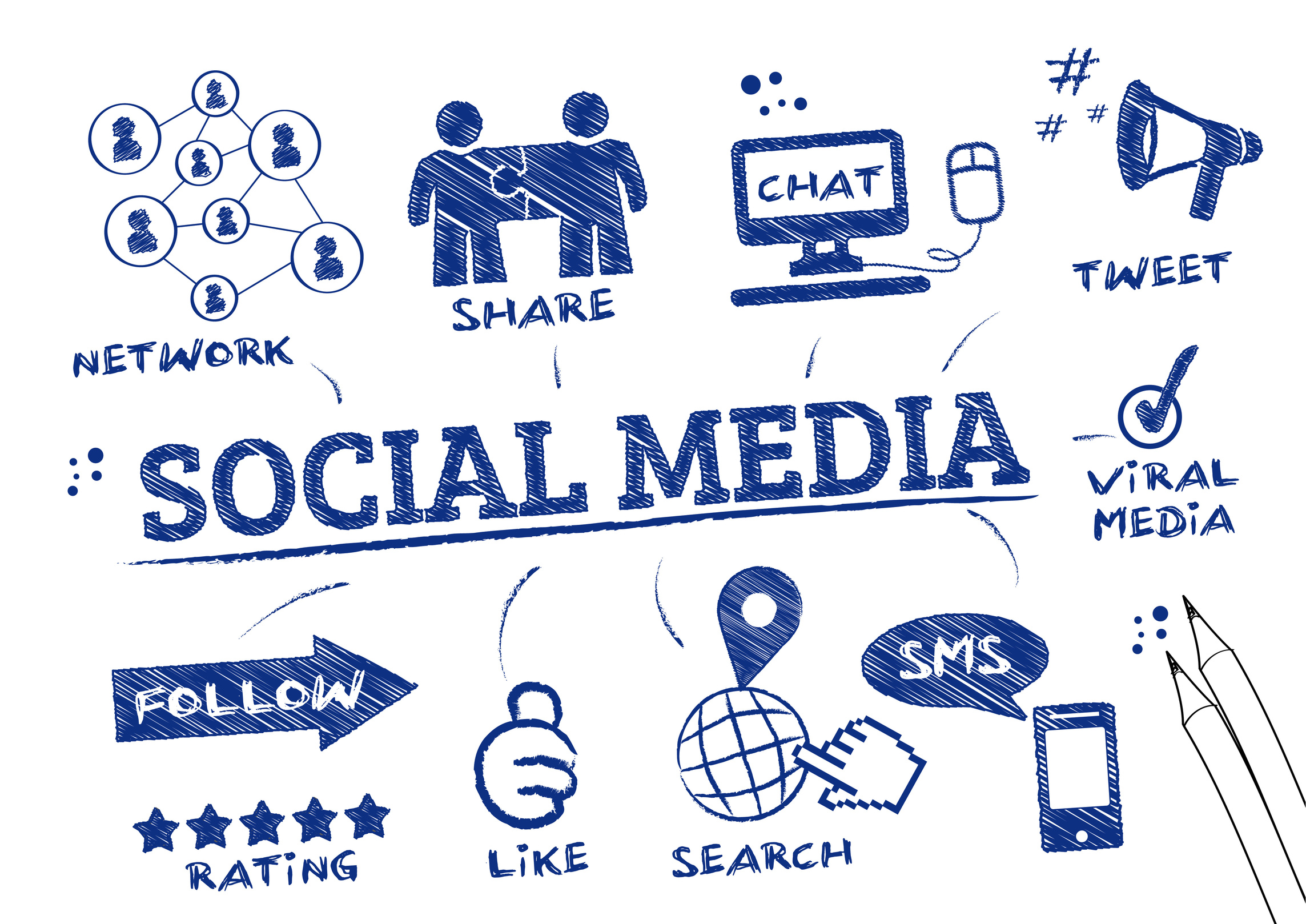 Social media has become a catalyst to change